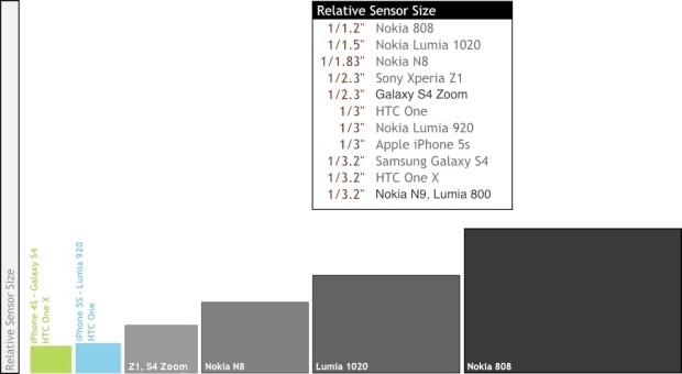 SensorSize_v2_1000px.jpg